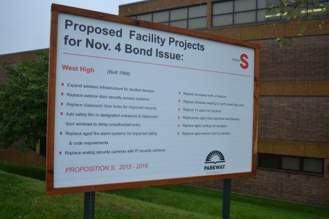 Editorial: It's time to address Proposition S