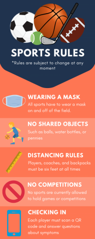Athletes are given a list of rules in order to participate in their sport.