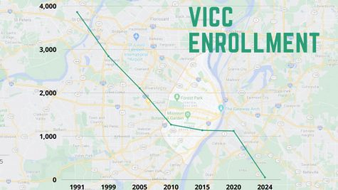 Projected enrollment in the VICC Program in Parkway from 1991-2024.