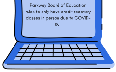 While credit recovery classes are going to be in-person, credit advancement classes will be virtually asynchronous.