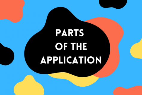Click below to learn more about the Common App Honors and Activities sections, the personal essay, supplemental essays, test scores, interviews and letters of recommendation.