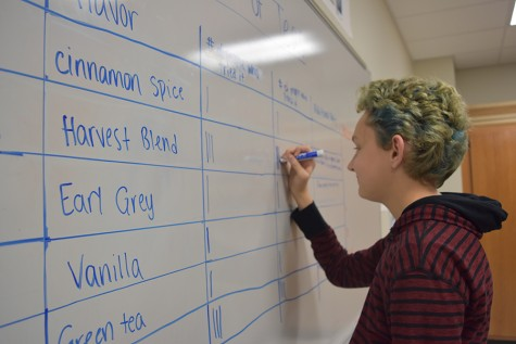 Freshman Quinn Licata marks down her rating for the tea she drank on the official chart for Tea Time Thursdays. The chart was created so that Van Matre-Woodward could keep track of the popular teas and students could get recommendations.